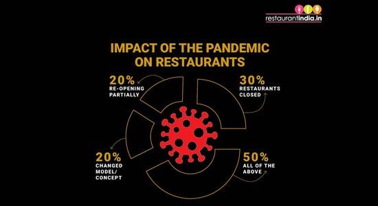 Pandemic on restaurants